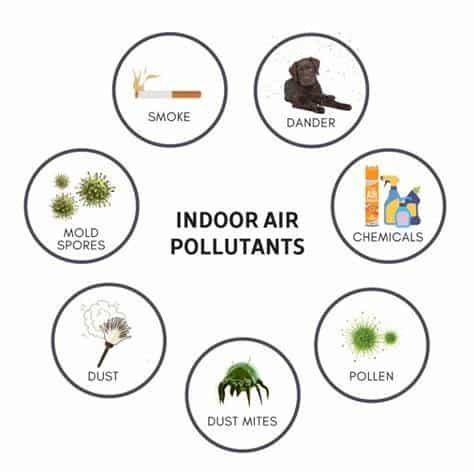 INDOOR AIR POLLUTANTS AND HOW THEY HURT YOU