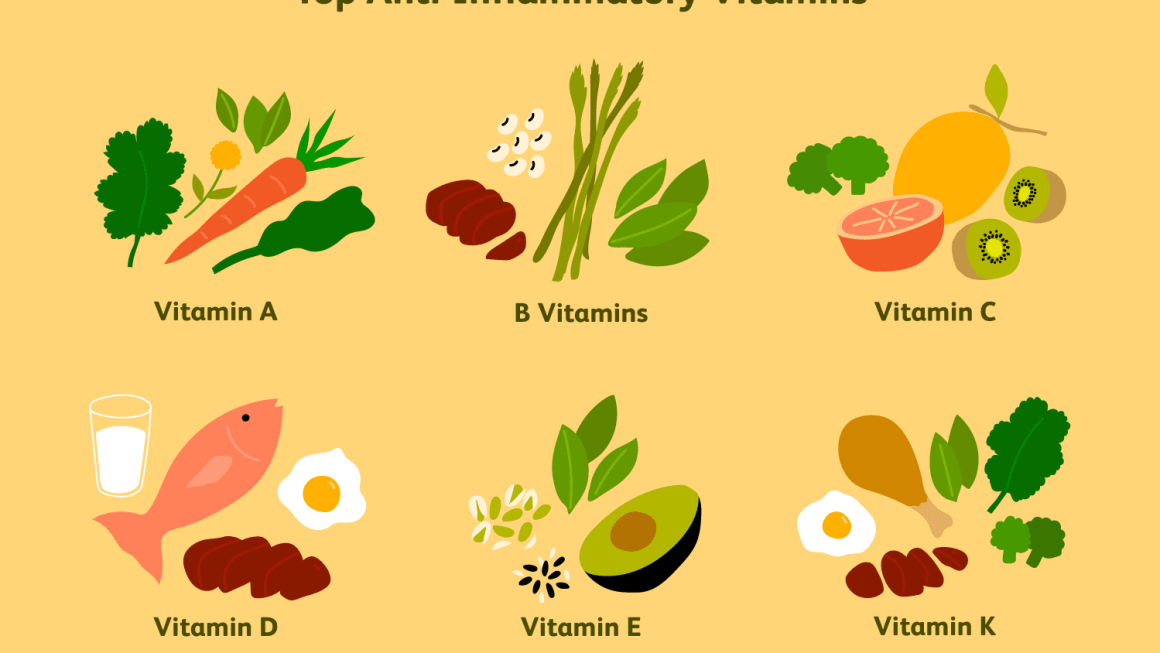 Do Vitamins For Memory Improvement Actually Work?